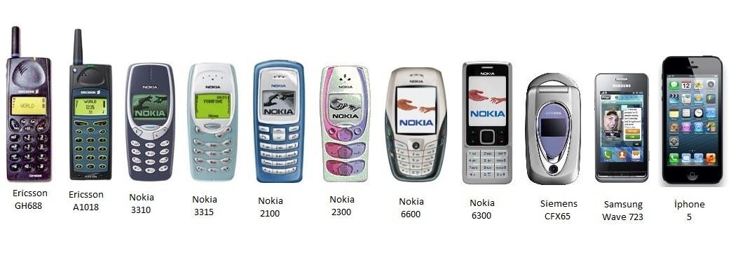 cep telefonlarım