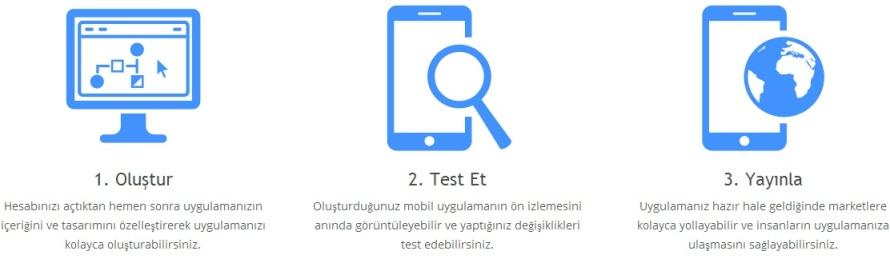 test et